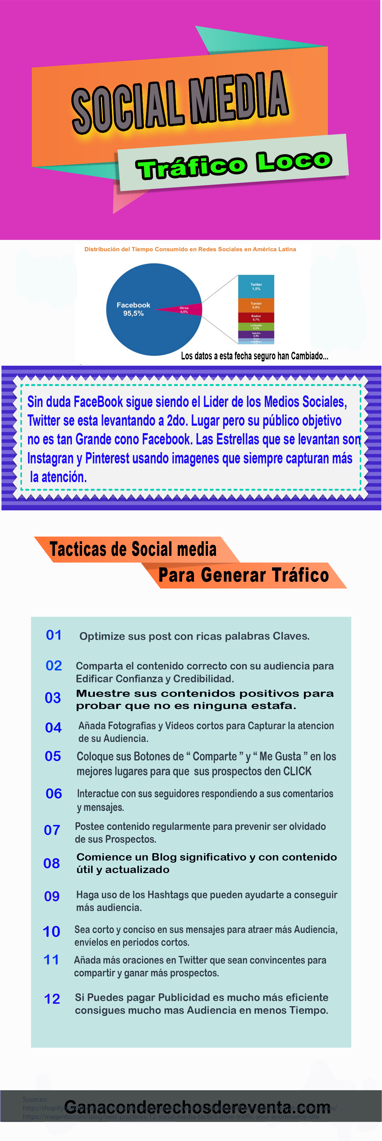 Social Media That Drive Crazy Traffic copia
